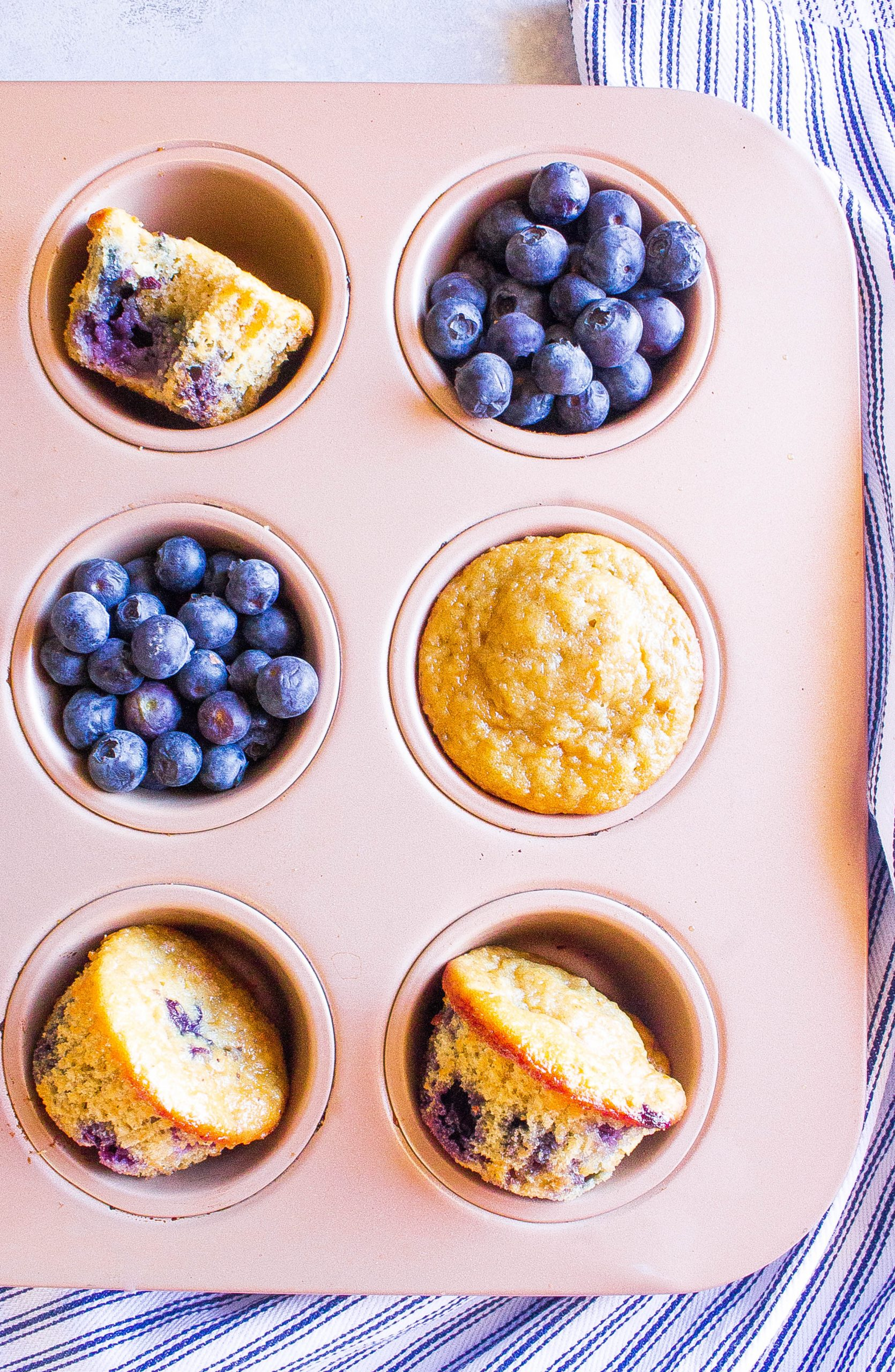 Muffins and Blueberries